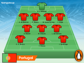 portugal_team_share